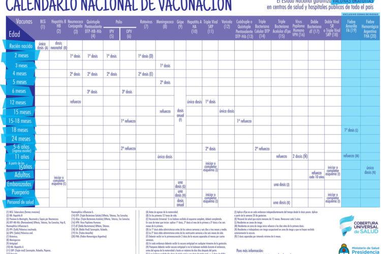 Cambio MUY tomable en el esquema de vacunación